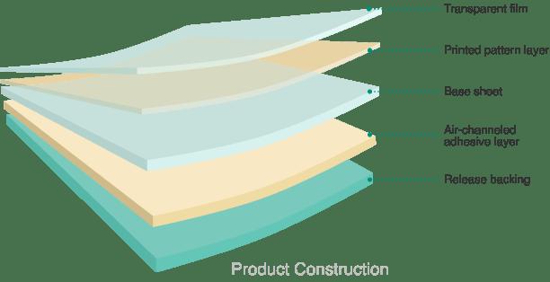 Bodaq-Architectural-Film-Product-construction